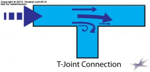 T-Joint Connection Diagram